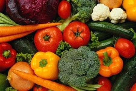 Меньше мяса, больше овощей – вот секрет долгой жизни