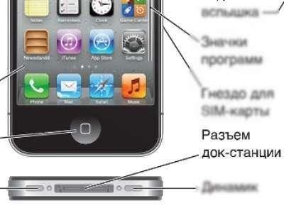 Apple переделает разъем в iPhone