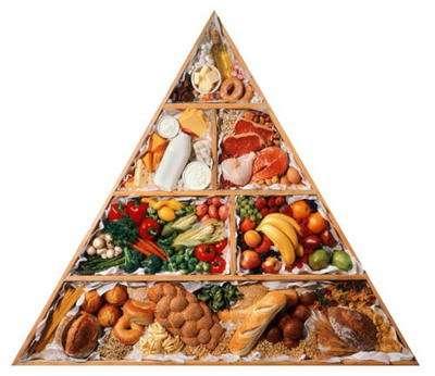 4 ошибки питания