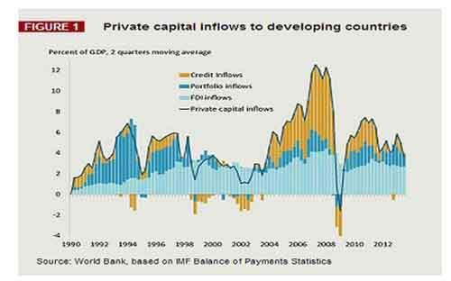 Долговые пузыри БРИКС лопаются один за другим, увеличивая риск дефляции