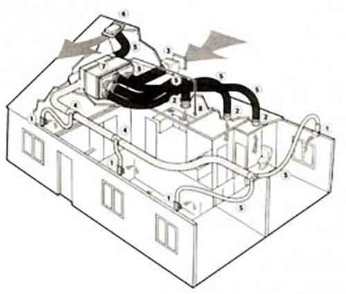 Как установить механизм приточно-вытяжной вентиляции
