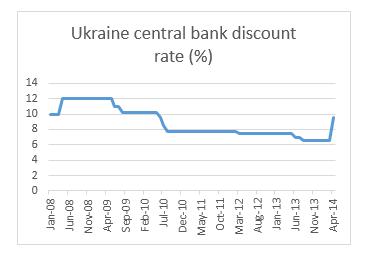Почему центральный банк так резко повысил ставки?
