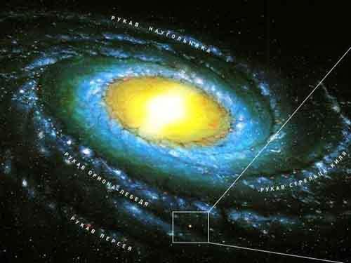 Возможность возникновения жизни на других небесных телах Солнечной системы