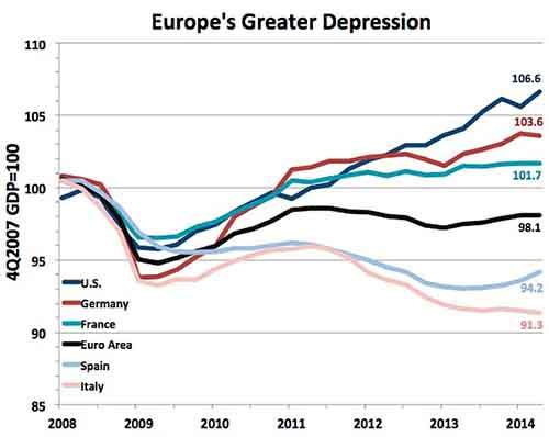 Europes-Greater-Depression