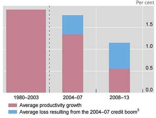 Productivity_3357055b