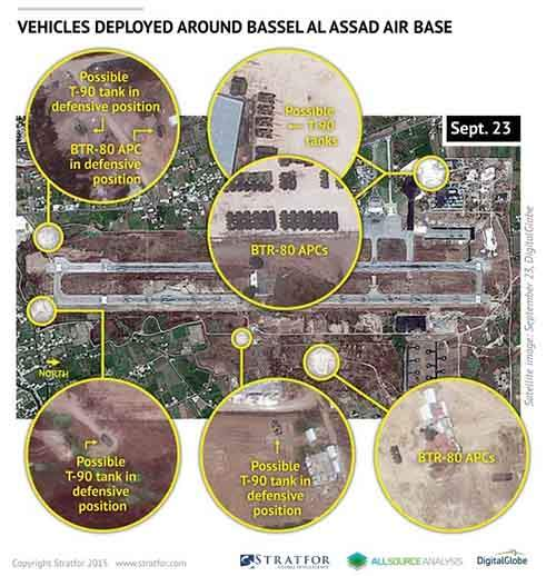 SSyria-Latakia-Airbase-Satellite-VEHICLES-Sept-23-092415