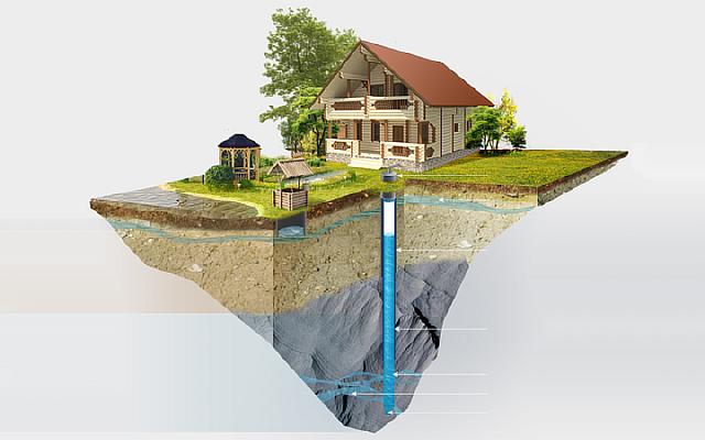 Эффективное водоснабжение загородного дома