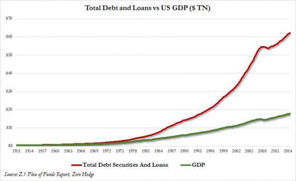 new debt vs GDP_0
