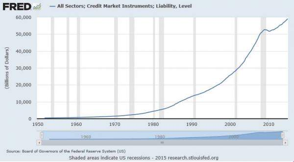 total credit market debt_0