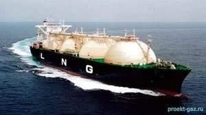 Грядущая газовая война: Иран против России