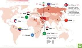 Россия остаётся в списке главных врагов Америки