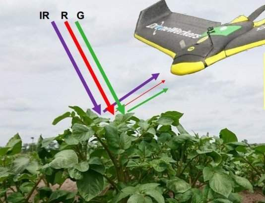 drone-to-measure-nitrogen-1200