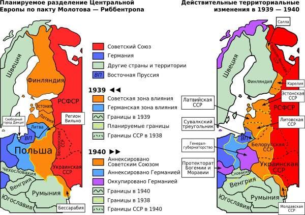 Ribbentrop-Molotov-ru