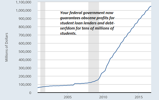 student-loans5-17a
