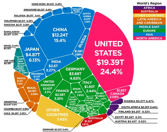 world-economy-gdp.jpg
