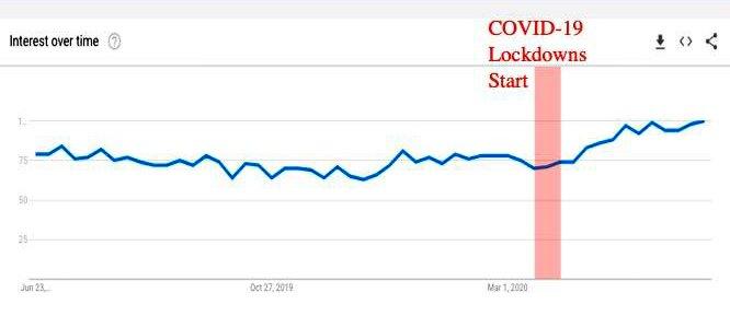 Почти половина американцев обдумывает продажу домов, поскольку Covid нанес сокрушительный удар по их финансам